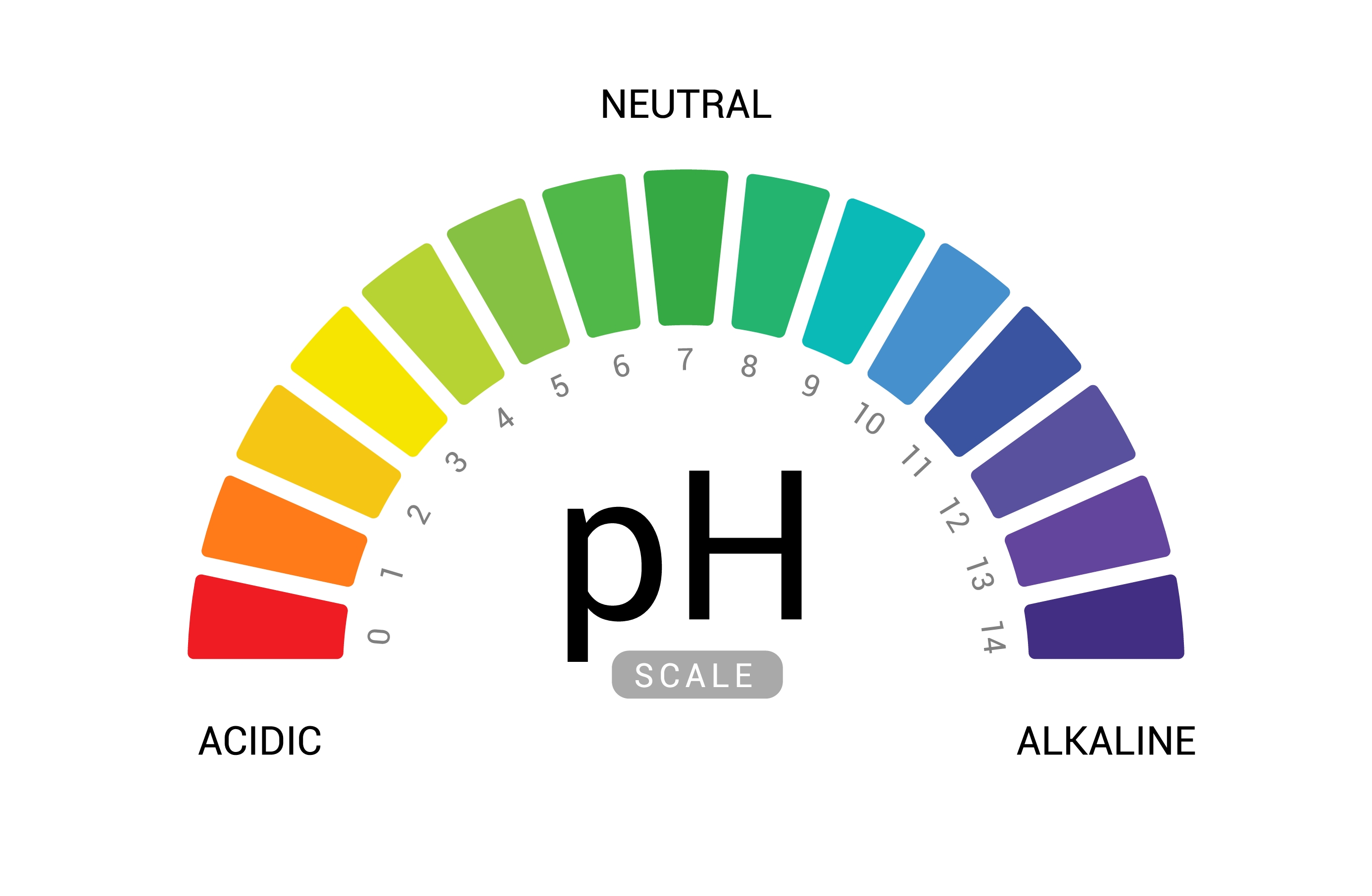 pH_value